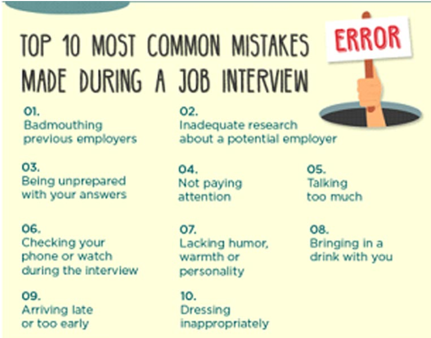 Lesson 11: The Job Interview in English - Content Cambly